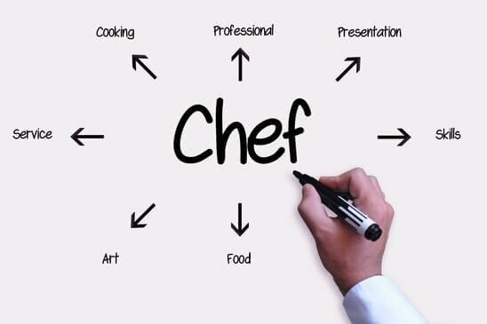 A Commis Chef And Chef De Partie Jobs Role
