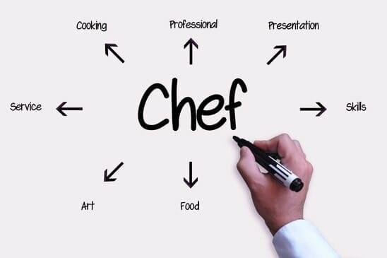 A Commis Chef And Chef De Partie Jobs Role