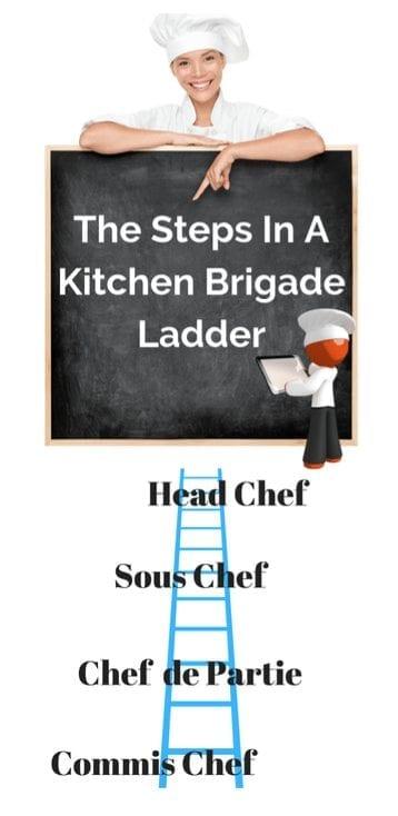 The Kitchen Brigade Ladder
