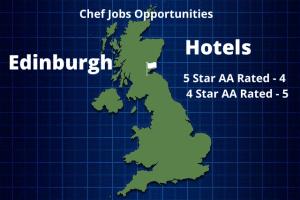Edinburgh Hotel Infographic