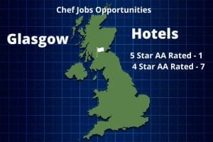 Glasgow.Hotels For Chef Jobs