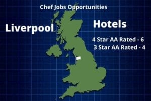 Liverpool Hotels Infographic