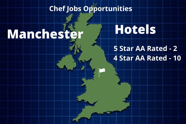 hotel chef jobs opportunities in Manchester infographic