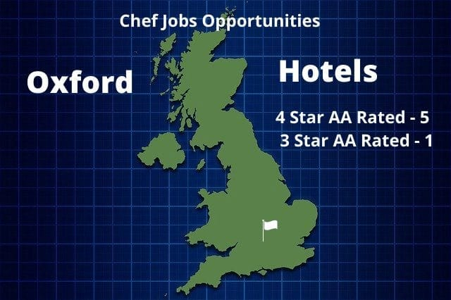 Oxford Hotels Infographic